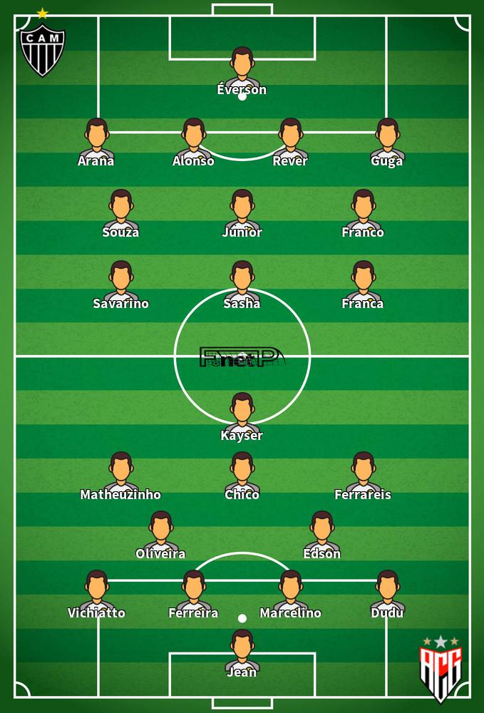 Atlético Goianiense v Atlético Mineiro Predicted Lineups 20-09-2020