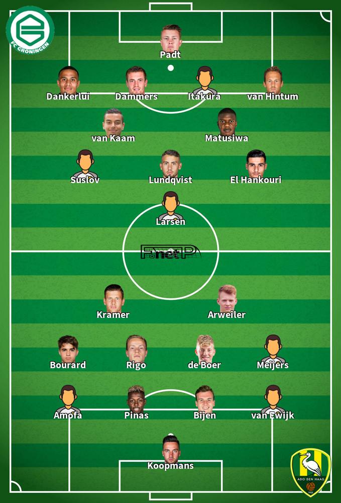 Den Haag v FC Groningen Predicted Lineups 20-09-2020