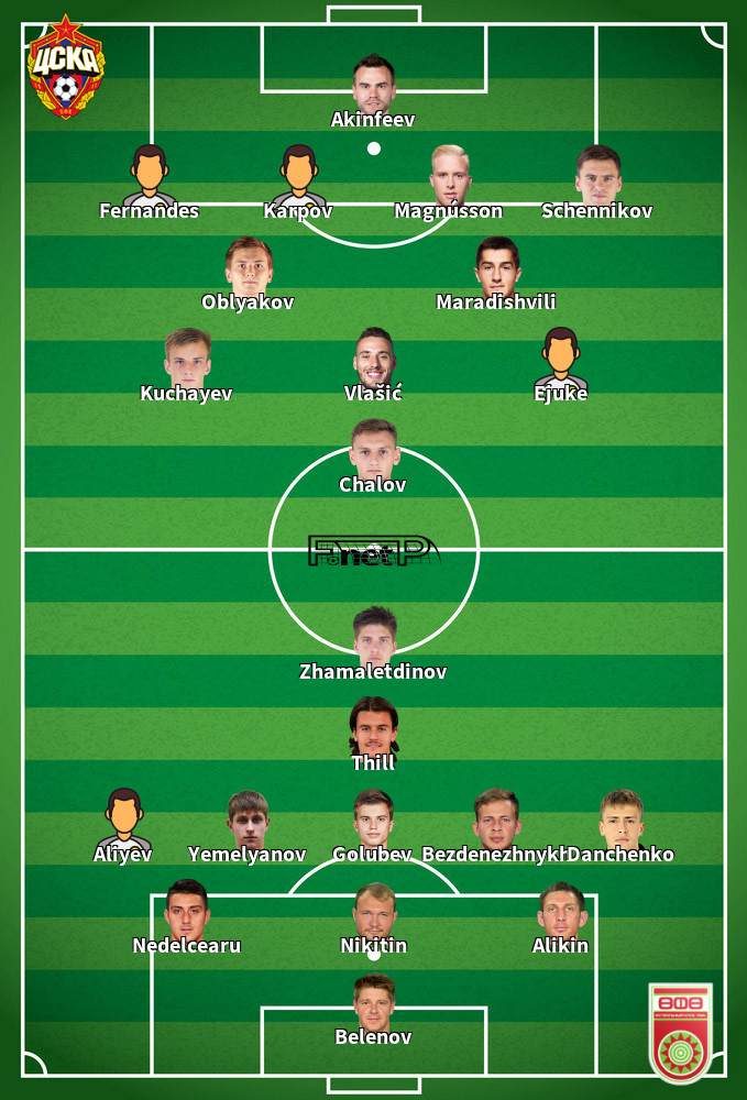 Ufa v CSKA Moscow Predicted Lineups 20-09-2020