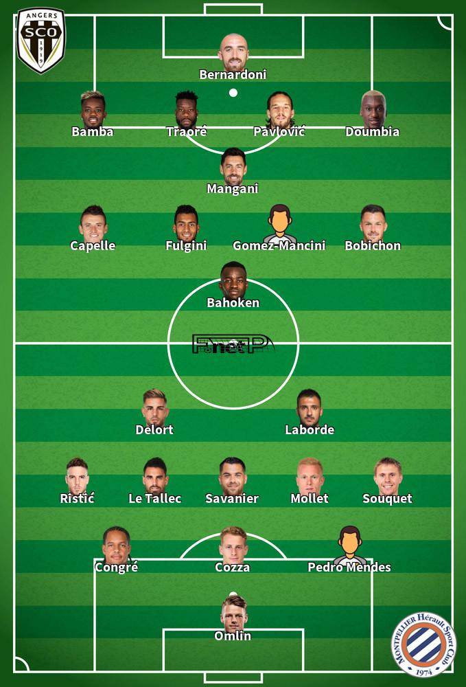 Montpellier v Angers SCO Predicted Lineups 20-09-2020