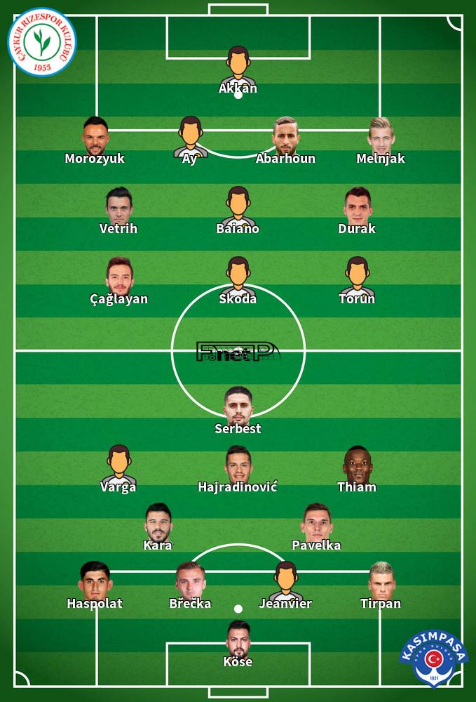 Kasimpasa v Çaykur Rizespor Predicted Lineups 20-09-2020