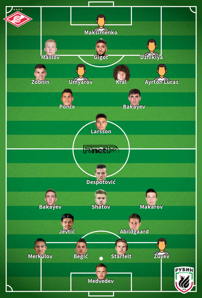 Rubin Kazan v Spartak Moscow Predicted Lineups 20-09-2020