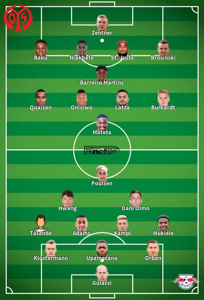 RB Leipzig v Mainz Predicted Lineups 20-09-2020
