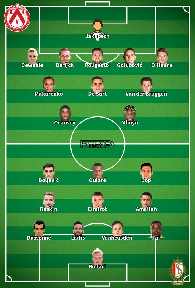 Standard Liège v KV Kortrijk Predicted Lineups 20-09-2020