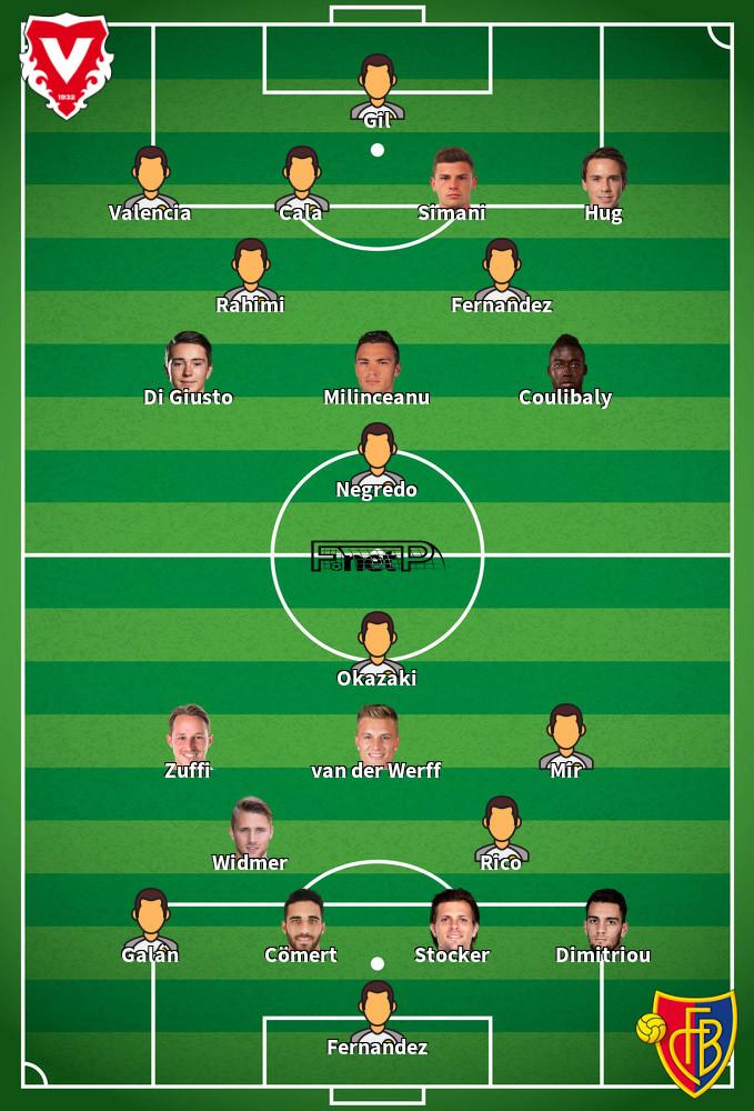 FC Basel 1893 v FC Vaduz Predicted Lineups 20-09-2020