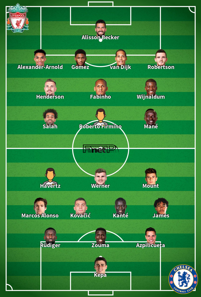 Chelsea v Liverpool Predicted Lineups 20-09-2020