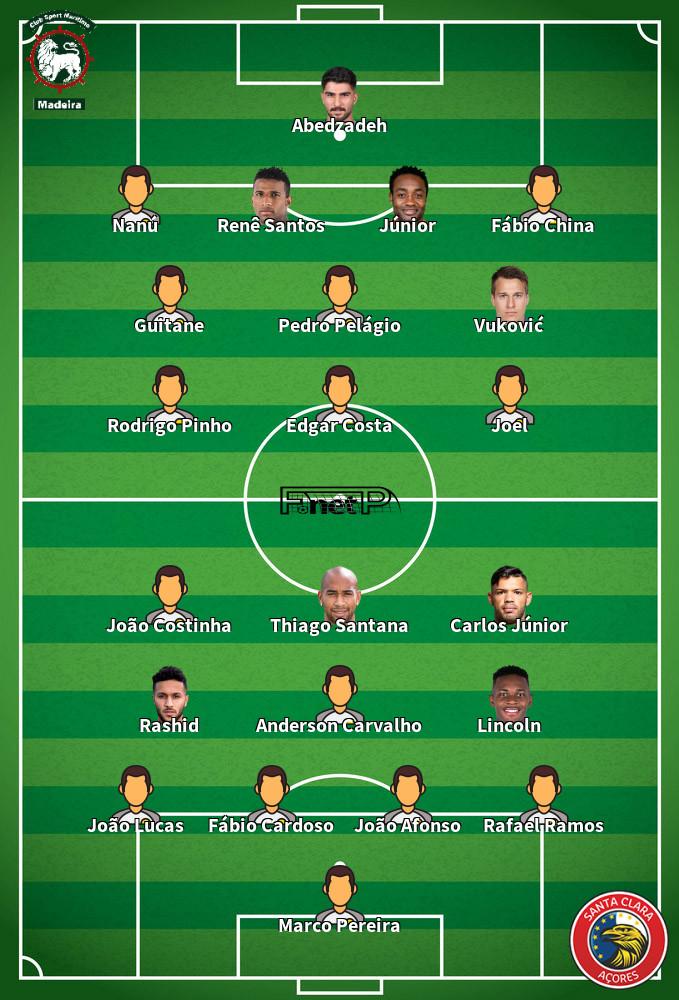 Santa Clara v Marítimo Predicted Lineups 20-09-2020