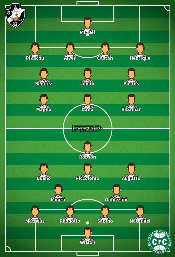 Coritiba v Vasco da Gama Predicted Lineups 20-09-2020