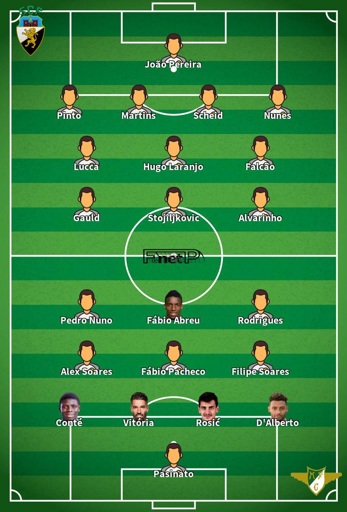 Moreirense v Farense Predicted Lineups 20-09-2020