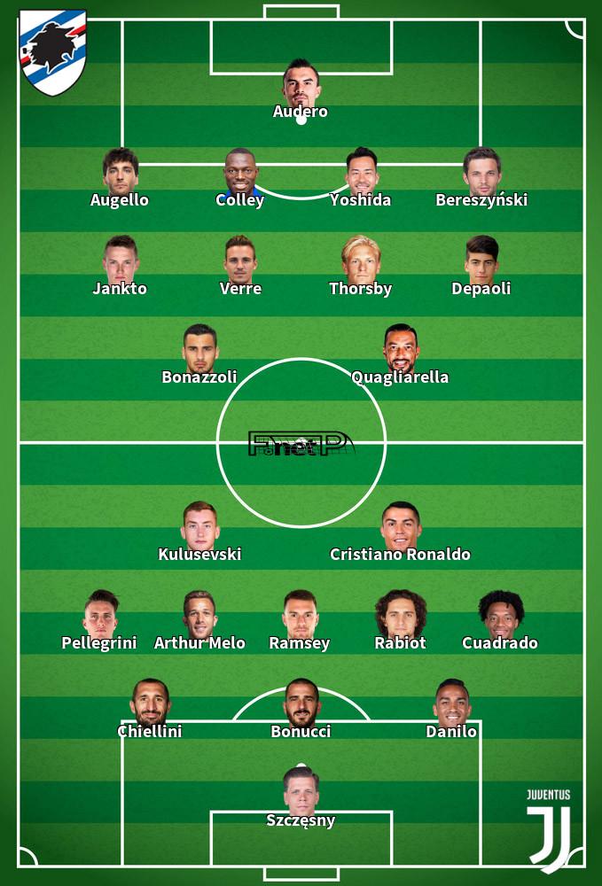 Juventus v Sampdoria Predicted Lineups 20-09-2020