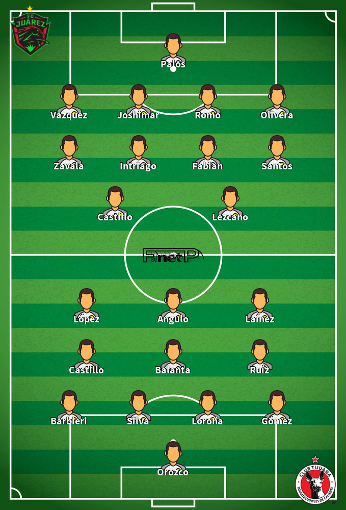 Club Tijuana v FC Juárez Predicted Lineups 21-09-2020