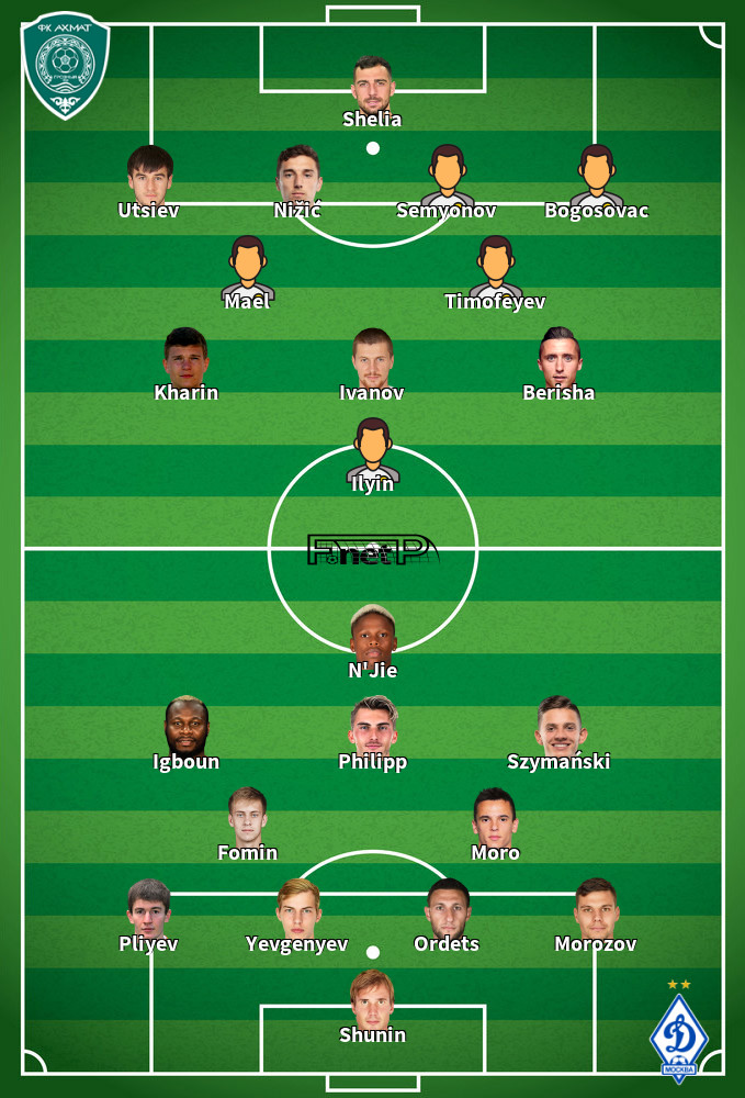 Dynamo Moscow v Terek Grozny Predicted Lineups 21-09-2020