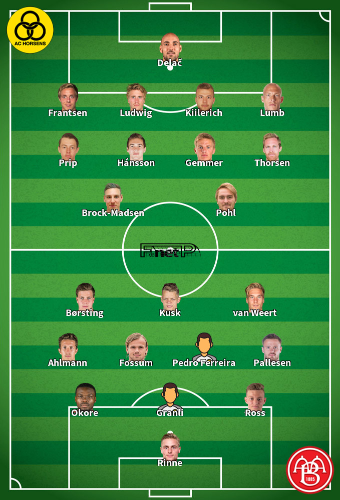 Aalborg BK v AC Horsens Predicted Lineups 21-09-2020
