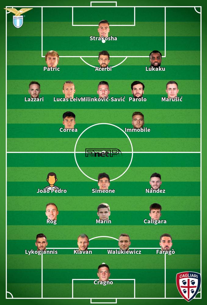 Cagliari v Lazio Predicted Lineups 26-09-2020
