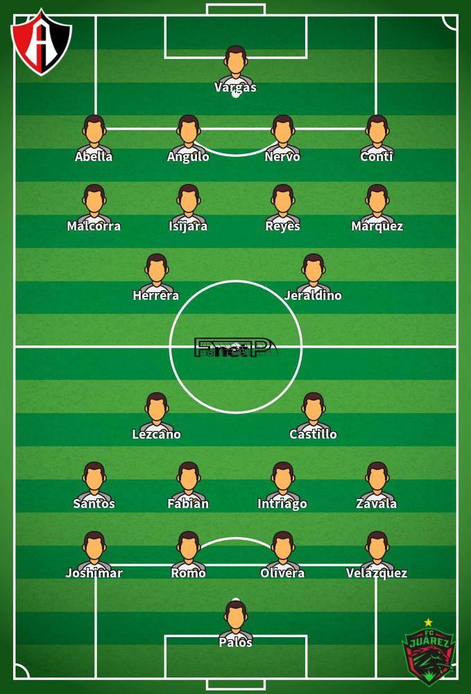 FC Juárez v Atlas Predicted Lineups 26-09-2020