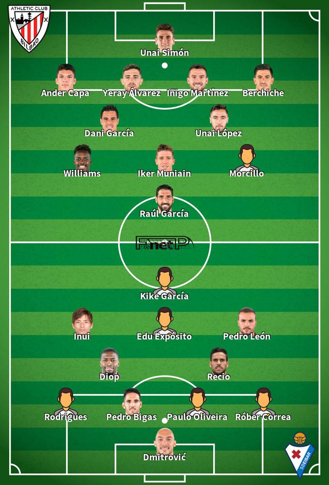 Eibar v Athletic Bilbao Predicted Lineups 27-09-2020