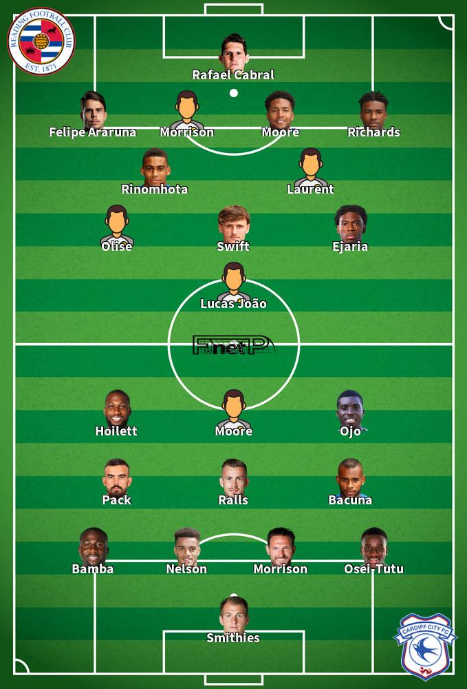Cardiff City v Reading Predicted Lineups 26-09-2020