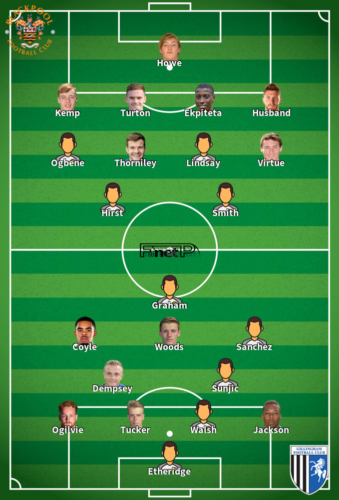 Gillingham v Blackpool Predicted Lineups 26-09-2020