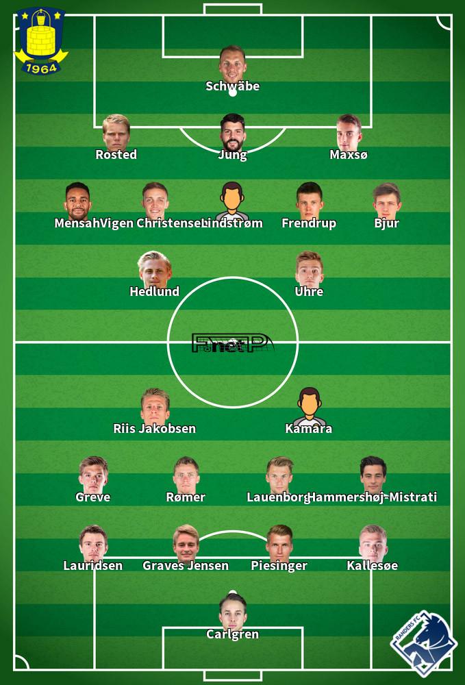 Randers v Brøndby IF Predicted Lineups 02-10-2020