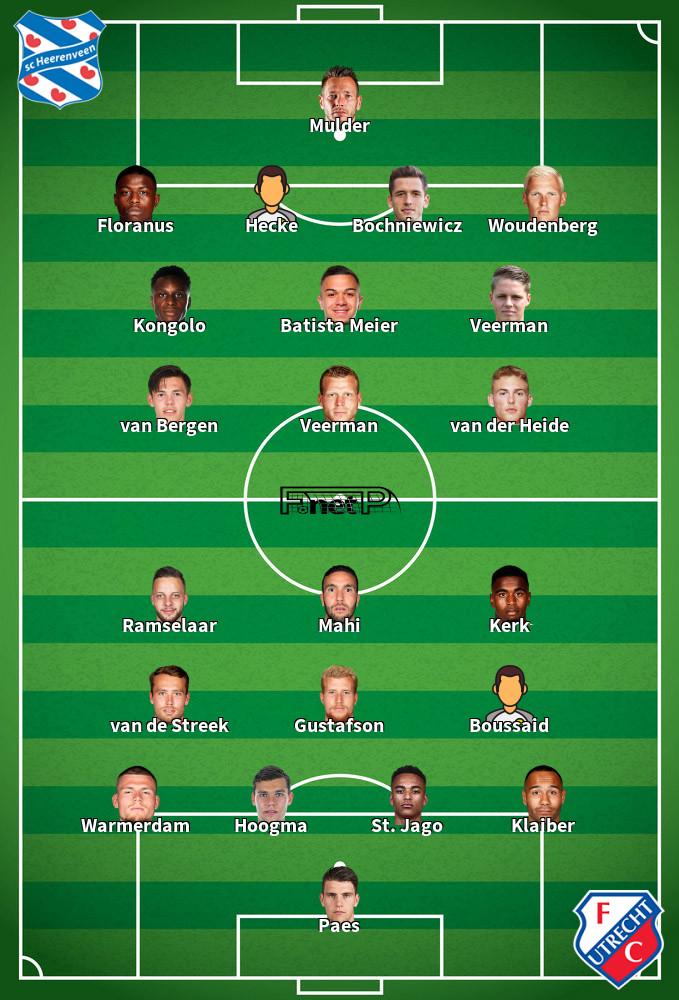 FC Utrecht v SC Heerenveen Predicted Lineups 02-10-2020