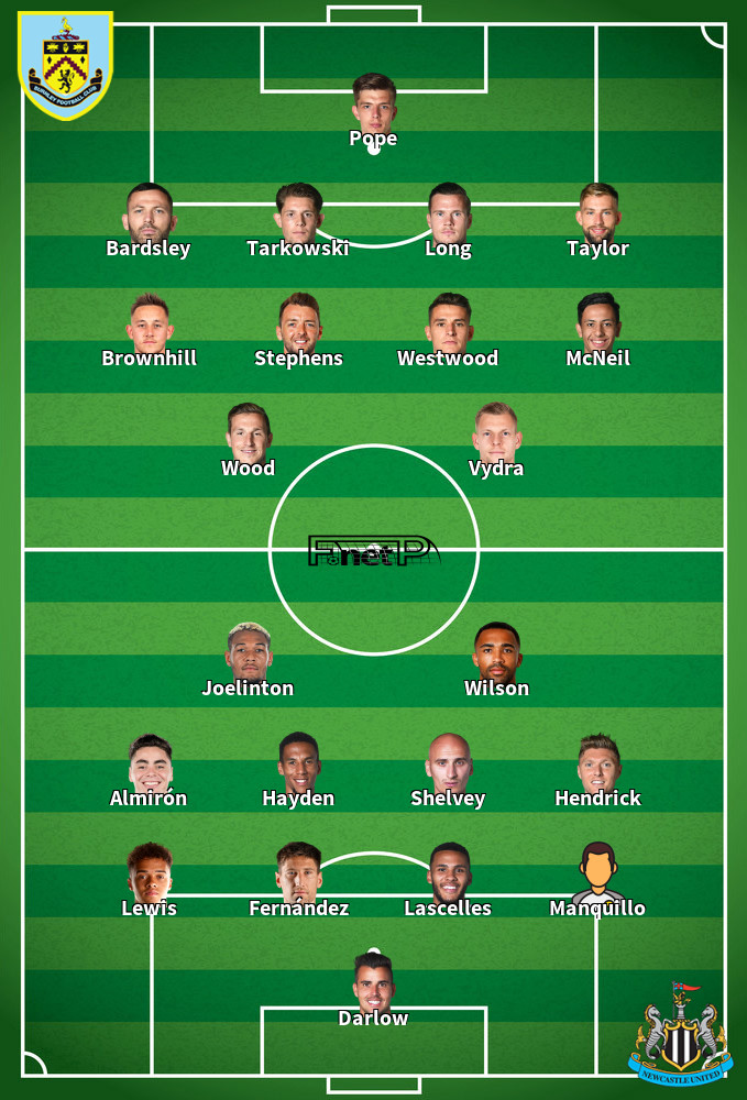 Newcastle United v Burnley Predicted Lineups 03-10-2020