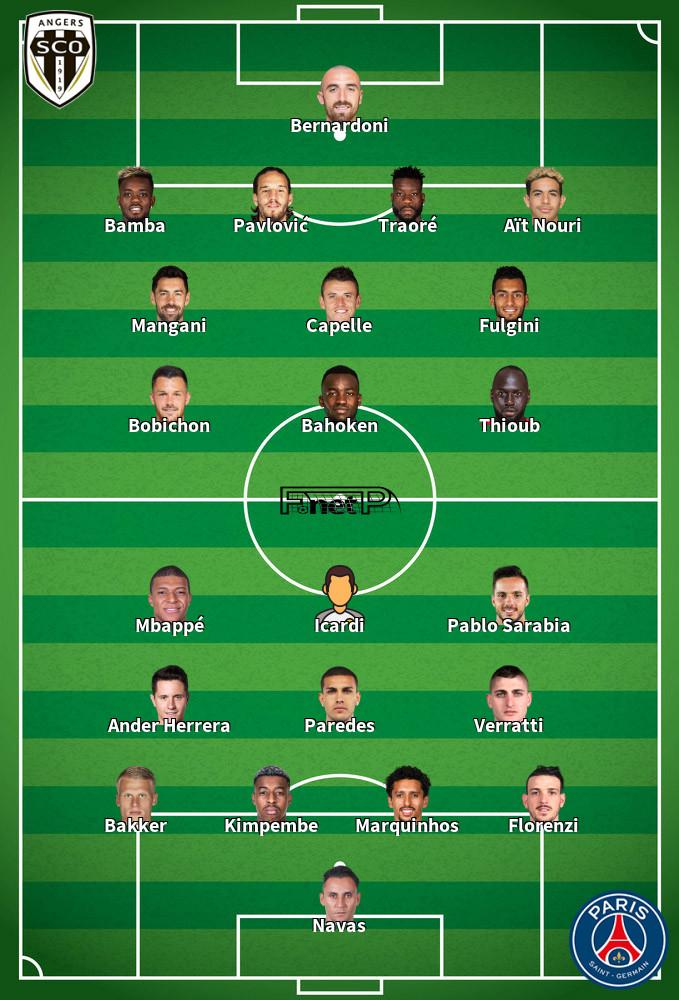 PSG v Angers SCO Predicted Lineups 02-10-2020