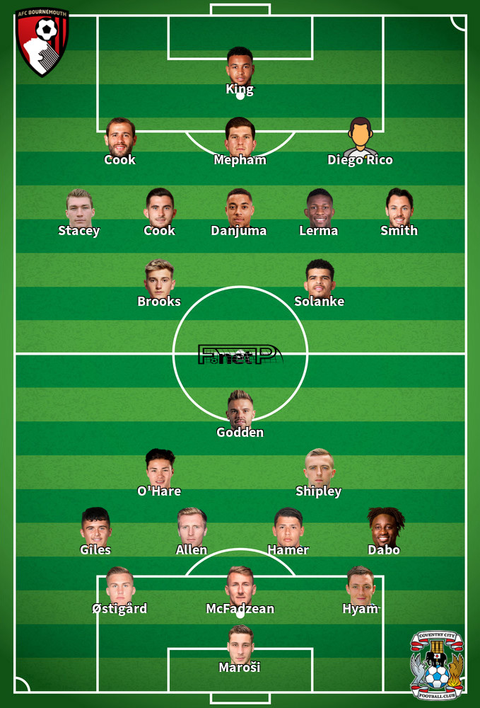 Coventry City v Bournemouth Predicted Lineups 02-10-2020