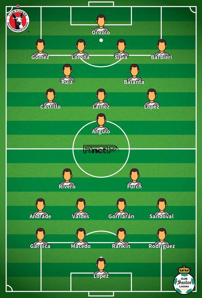 Santos Laguna v Club Tijuana Predicted Lineups 12-10-2020