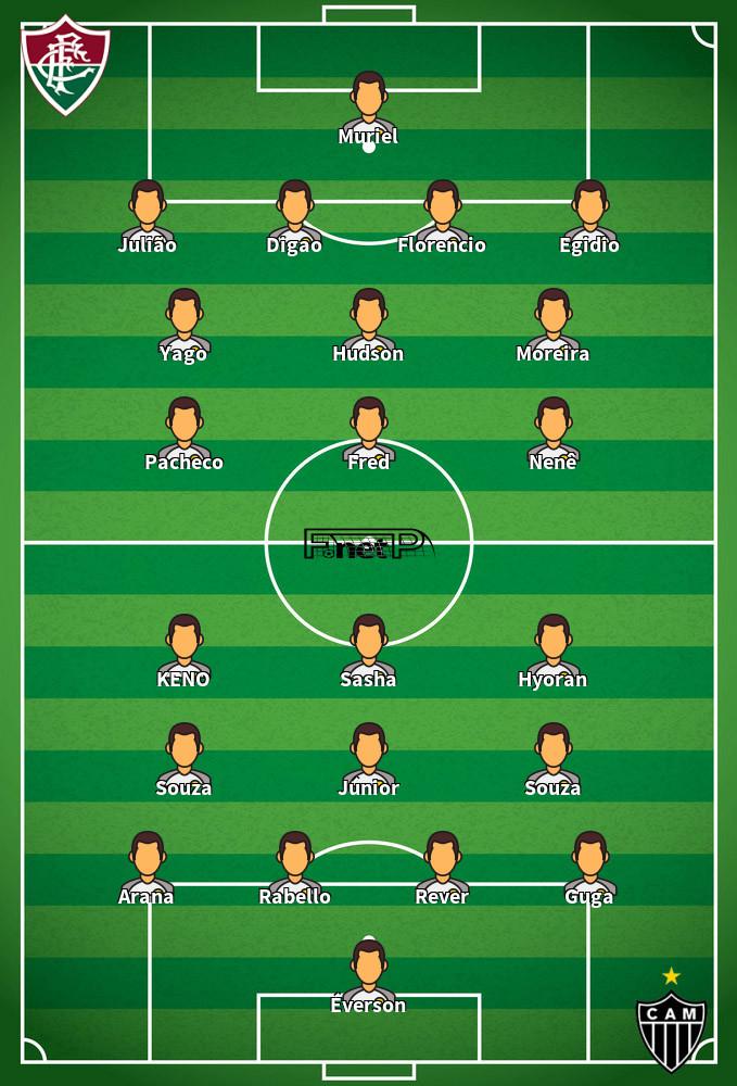 Atlético Mineiro v Fluminense Predicted Lineups 15-10-2020