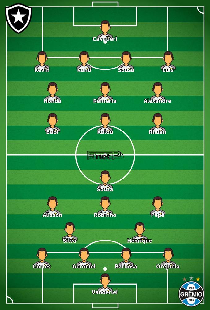 Grêmio v Botafogo Predicted Lineups 14-10-2020