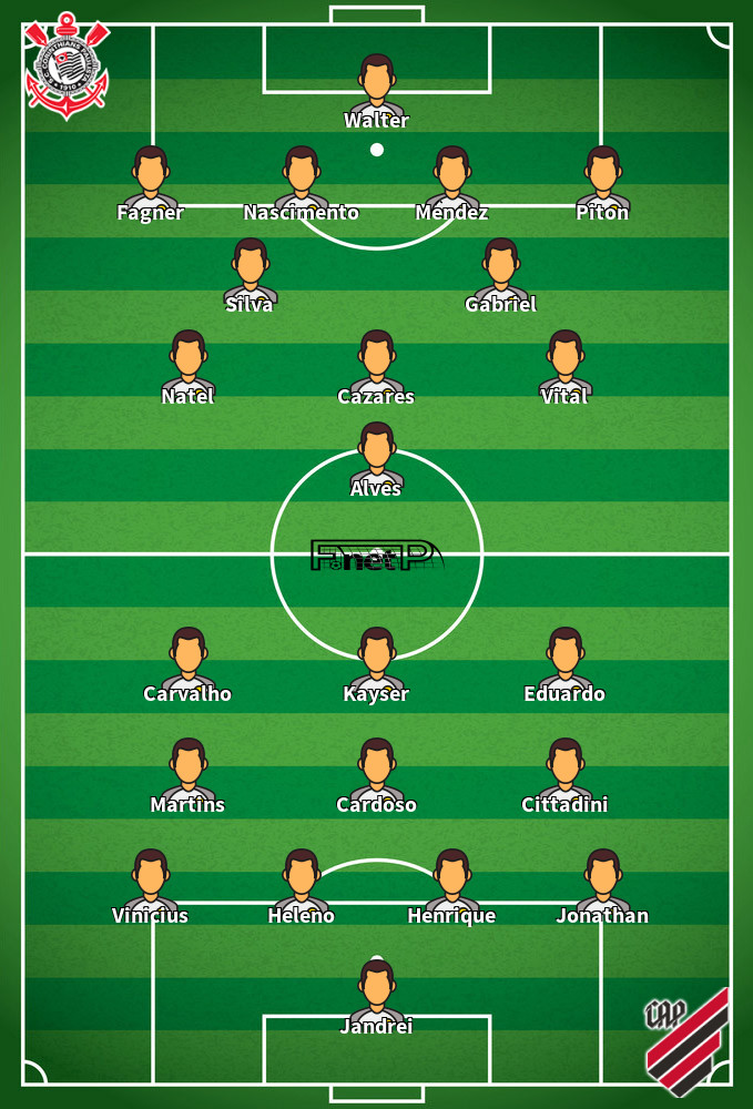 Atletico PR v Corinthians Predicted Lineups 15-10-2020