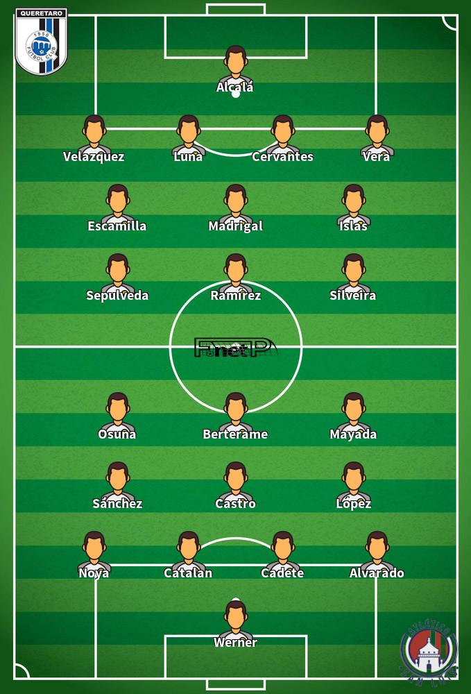 Atlético San Luis v Querétaro FC Predicted Lineups 16-10-2020
