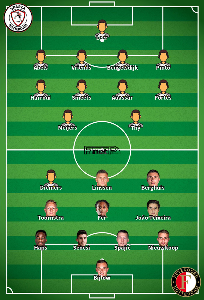 Feyenoord v Sparta Rotterdam Predicted Lineups 18-10-2020