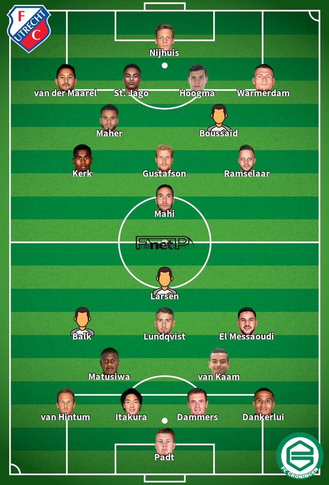 FC Groningen v FC Utrecht Predicted Lineups 18-10-2020