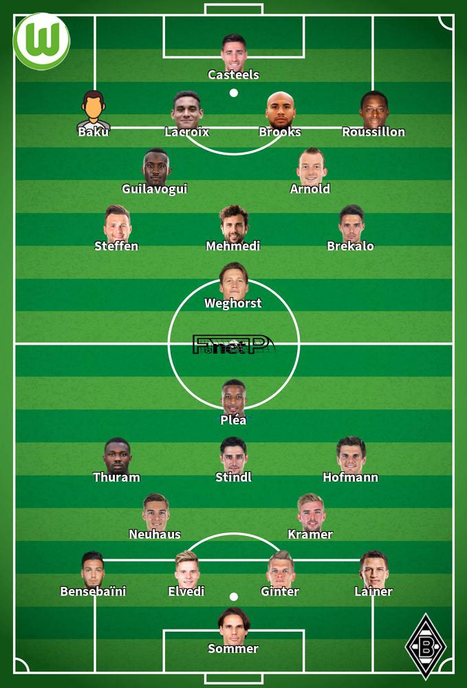 Gladbach v VfL Wolfsburg Predicted Lineups 17-10-2020