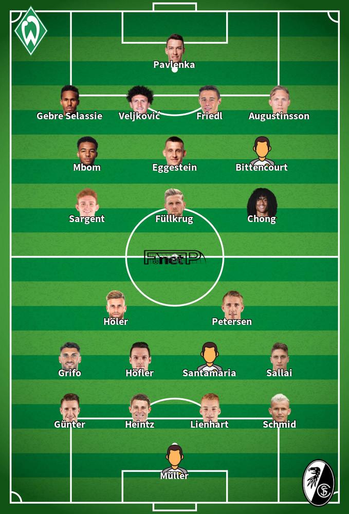 Freiburg v Werder Bremen Predicted Lineups 17-10-2020