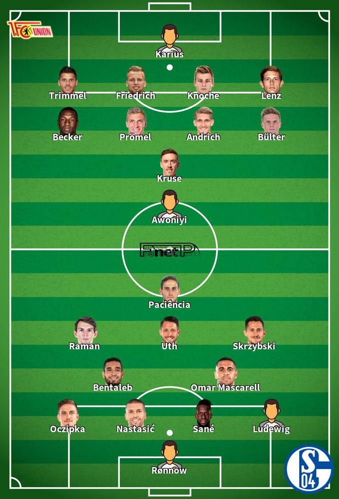 Schalke v Union Berlin Predicted Lineups 18-10-2020
