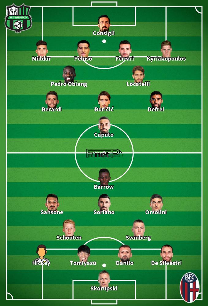 Bologna v Sassuolo Predicted Lineups 18-10-2020