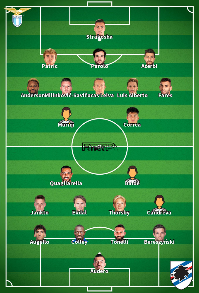 Sampdoria v Lazio Predicted Lineups 17-10-2020