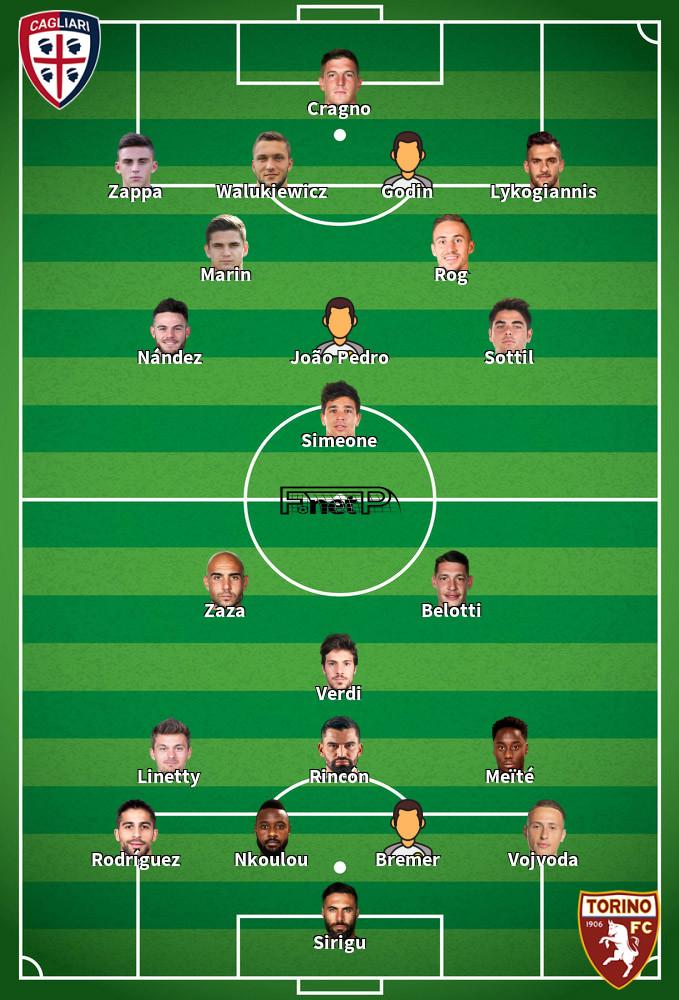 Torino v Cagliari Predicted Lineups 18-10-2020