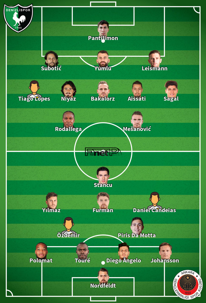 Gençlerbirliği v Denizlispor Predicted Lineups 19-10-2020