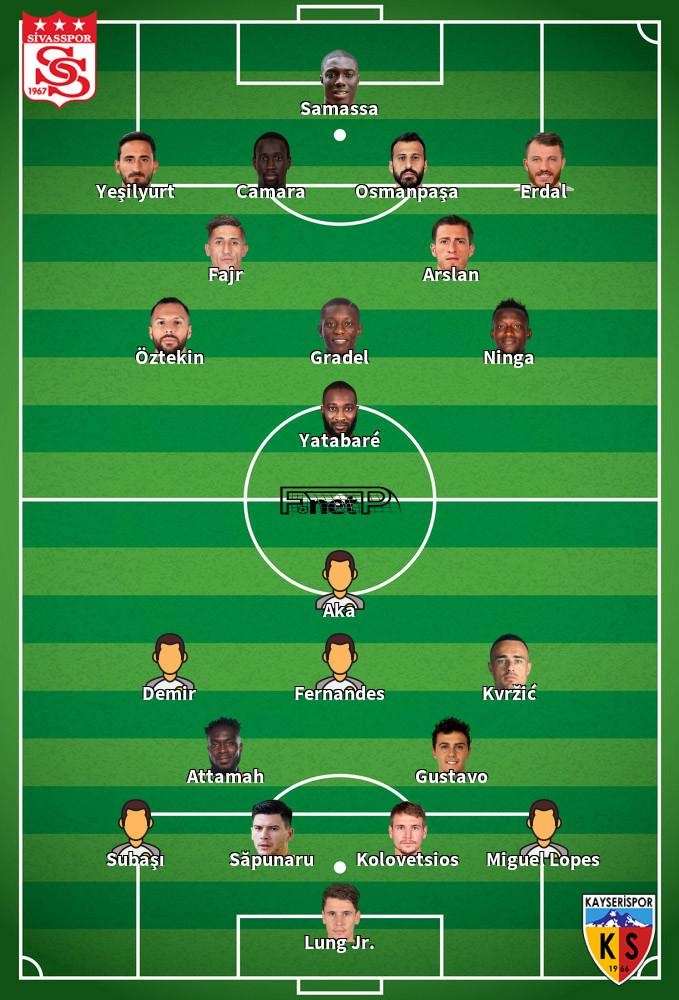 Kayserispor v Sivasspor Predicted Lineups 17-10-2020