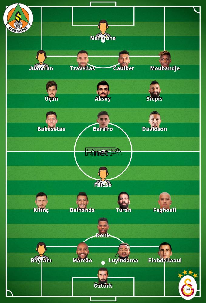 Galatasaray v Alanyaspor Predicted Lineups 19-10-2020