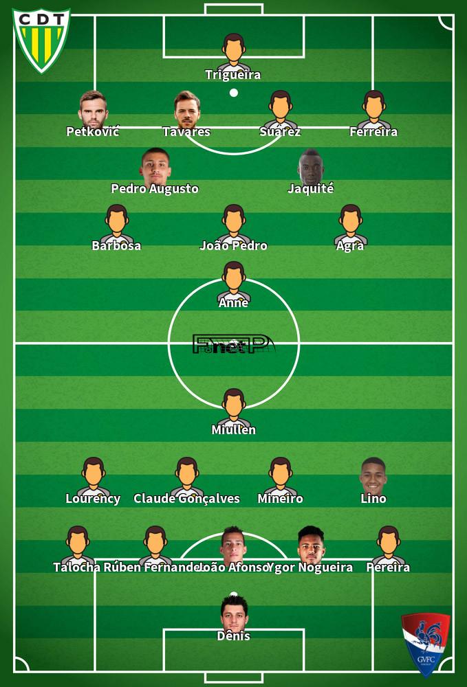 Gil Vicente v Tondela Predicted Lineups 17-10-2020