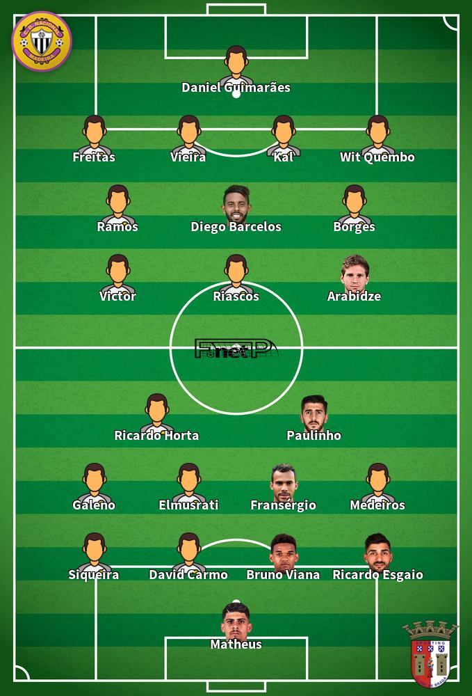 Braga v Nacional Predicted Lineups 17-10-2020
