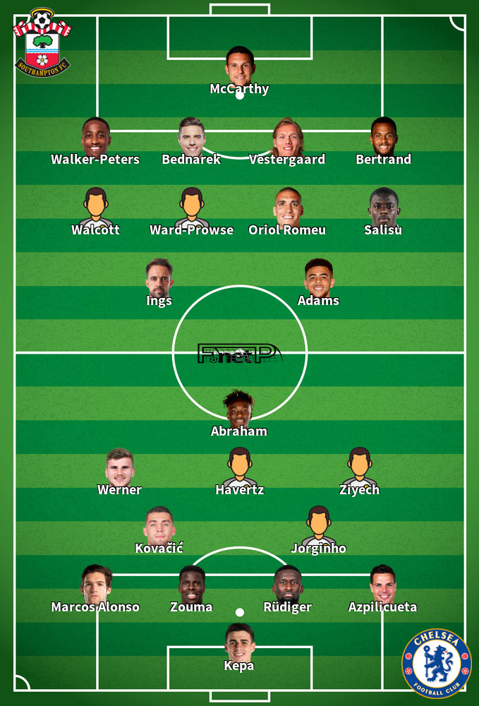 Chelsea v Southampton Predicted Lineups 17-10-2020