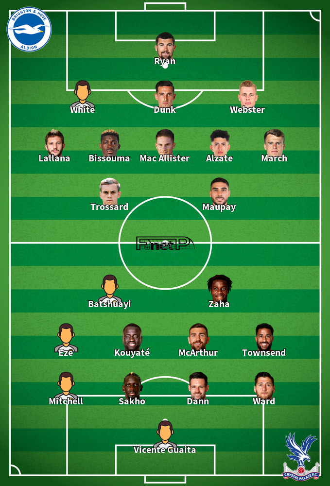 Crystal Palace v Brighton Predicted Lineups 18-10-2020
