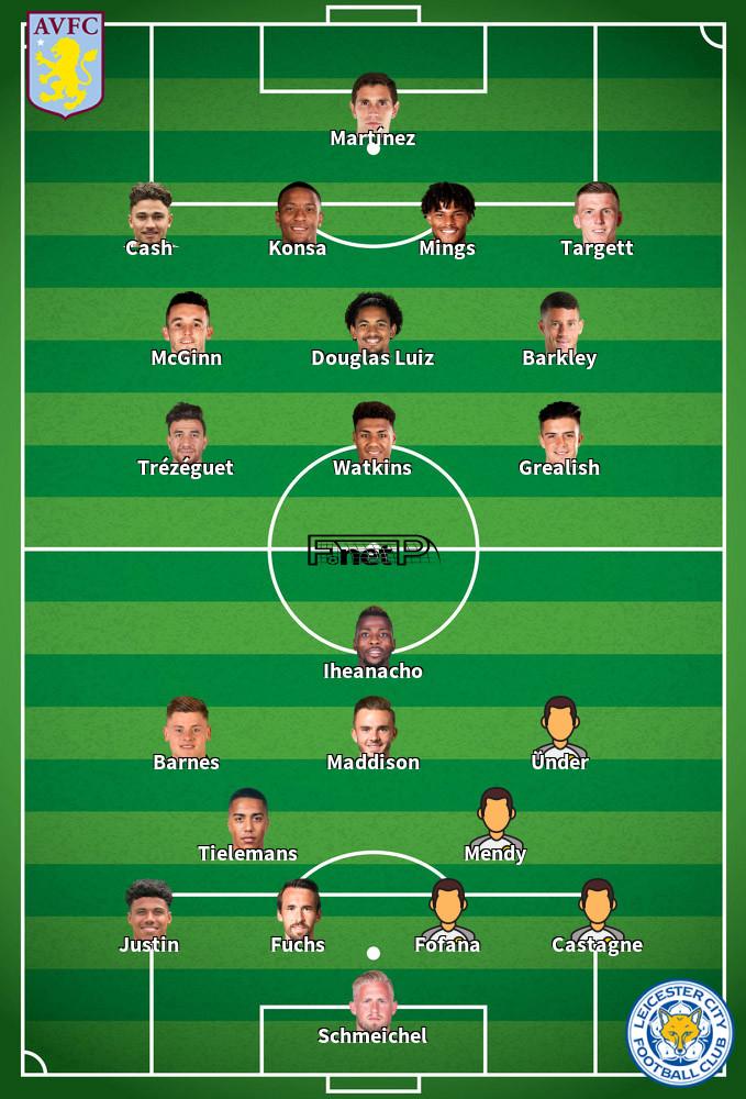 Leicester City v Aston Villa Predicted Lineups 18-10-2020