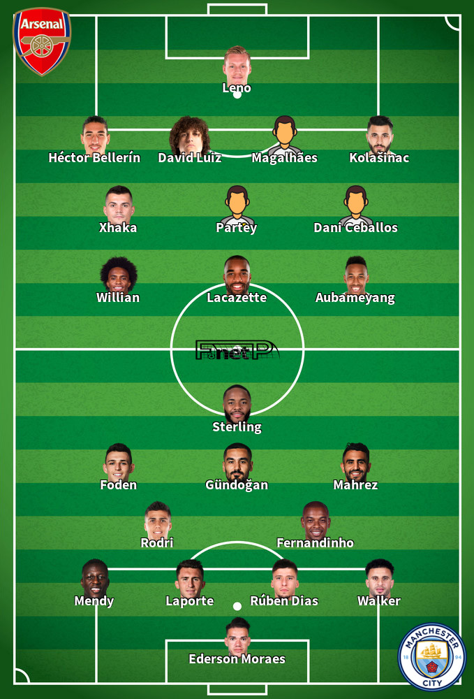 Manchester City v Arsenal Predicted Lineups 17-10-2020