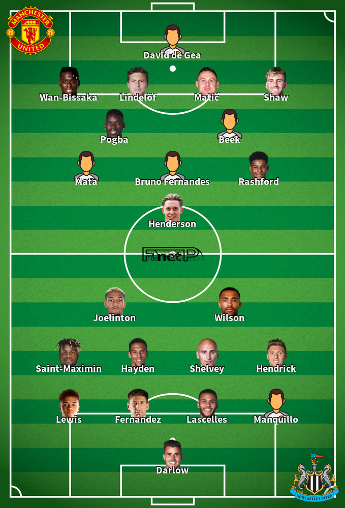 Newcastle United v Manchester United Predicted Lineups 17-10-2020